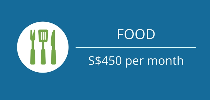 food costs of a singaporean digital nomad