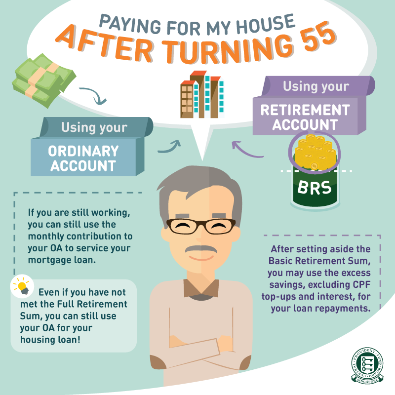 Paying for Home After 55 CPF Myths - SingSaver