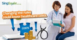 What Does the Medishield 5 per cent Co-pay Really Fix?