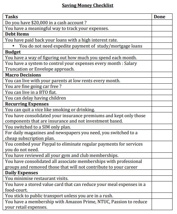 Saving Money Checklist