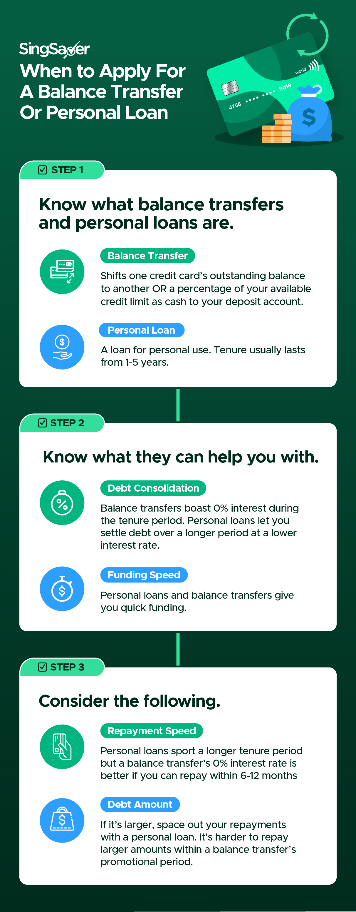 Balance Transfer Vs Personal Loan Which Is Better For You